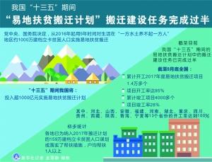 全国贫困人口_... 中国农村生存贫困人口与发展贫困人口变化-现阶段中国贫困
